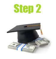Enrolled agent exam prep step 2